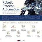 Robotic Process Automation.pdf